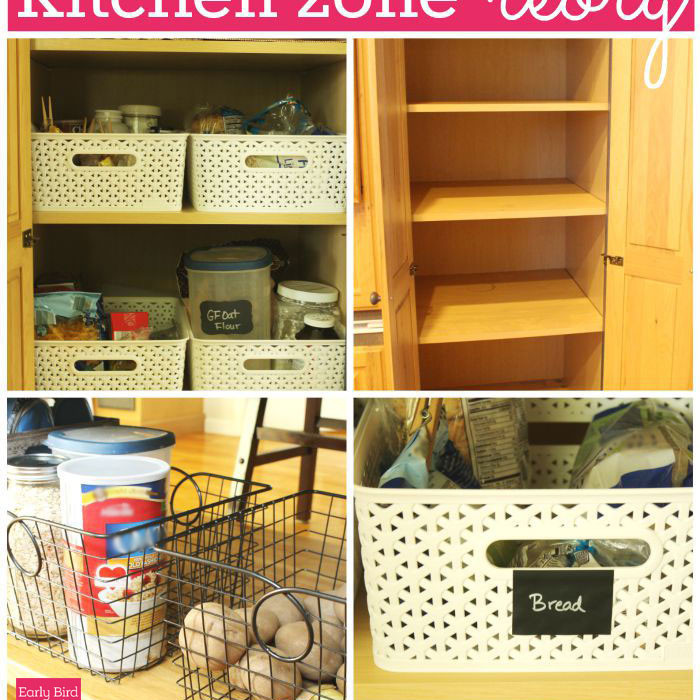 The Walmart MoneyCard helped me stay on budget and get my kitchen reorganized with a minimum of fuss and stress. AD VisaClearPrepaid