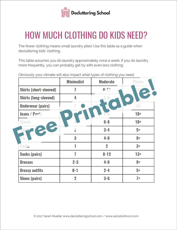 How much clothing do kids need??